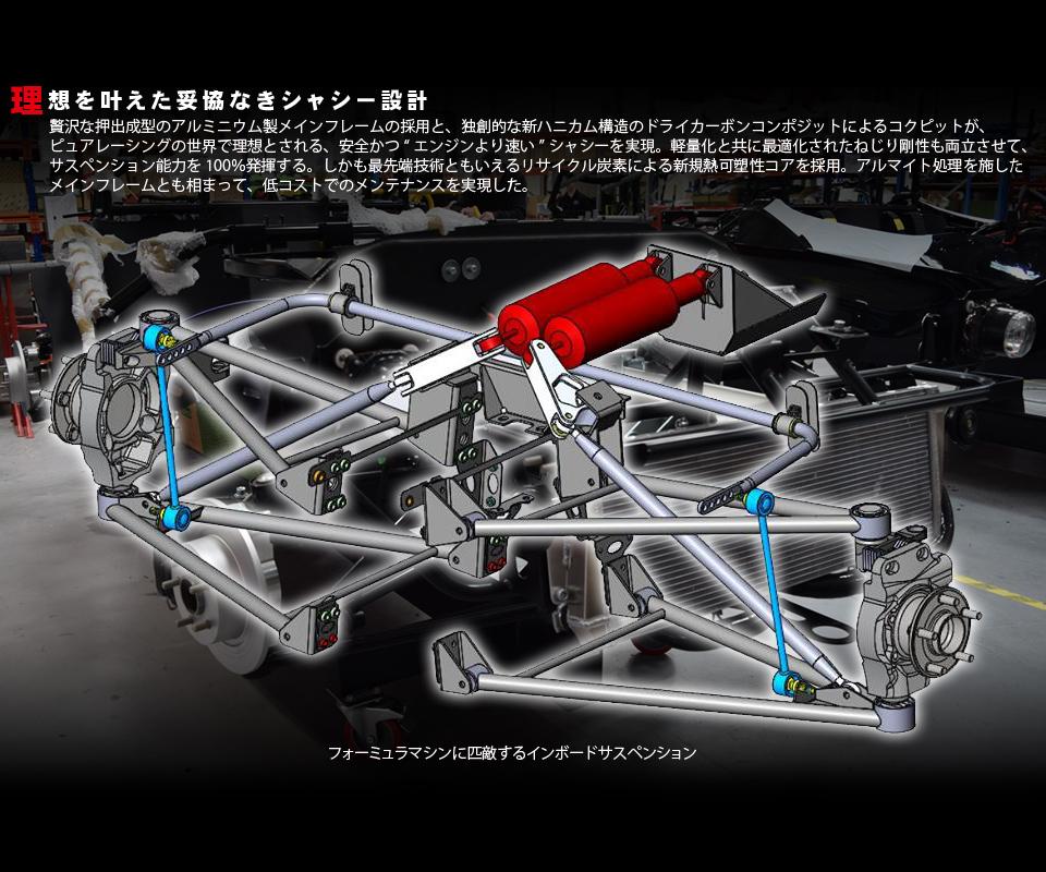 """贅沢な押出成型のアルミニウム製メインフレームの採用と、独創的な新ハニカム構造のドライカーボンコンポジットによるコクピットが、 ピュアレーシングの世界で理想とされる、安全かつ""""エンジンより速い""""シャシーを実現。軽量化と共に最適化されたねじり剛性も両立させて、 サスペンション能力を100%発揮する。しかも最先端技術ともいえるリサイクル炭素による新規熱可塑性コアを採用。アルマイト処理を施した メインフレームとも相まって、低コストでのメンテナンスを実現した。"""